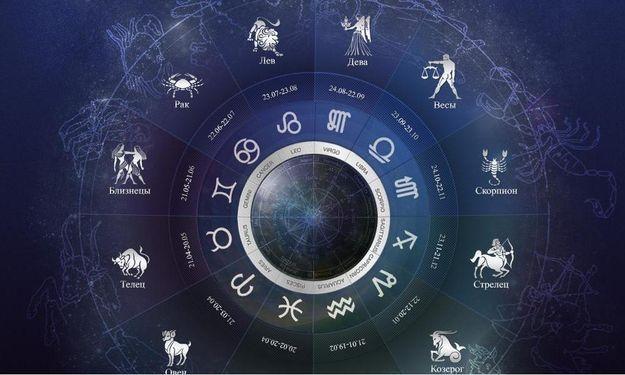 Гороскоп-совместимость для всех знаков зодиака на 2016 год